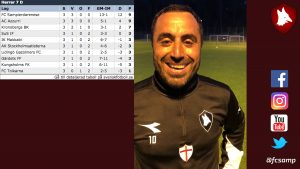 Omgång 4. Inför AC Azzurri – FC Samp